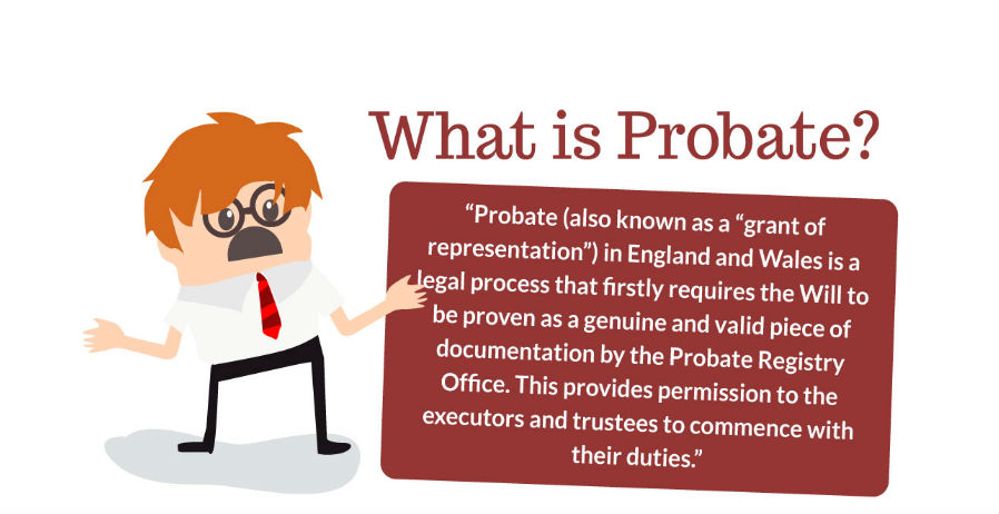 What is Probate & how does it work?